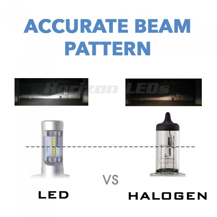 Beam Pattern Demo G X on Cree Led Headlights Diagram